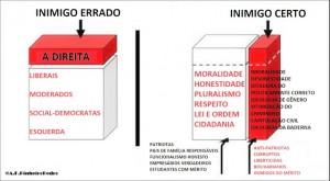 Um guia para orientar a campanha de quem se pretende defensor dos valores do Brasil