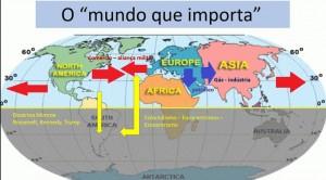No mapa, a situação obscura imposta aos continentes situados ao sul do equador, em relação aos eixos estratégicos